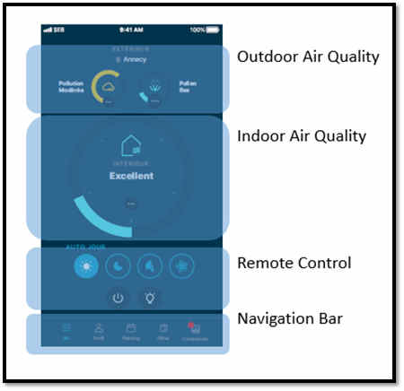 home page of Pure Air app